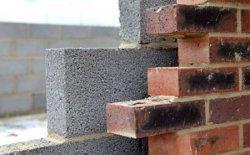 Материалы для дренажа стен